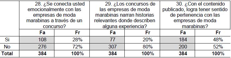 Tabla 12